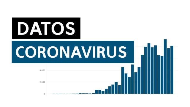 Sin fallecidos por el coronavirus en Extremadura